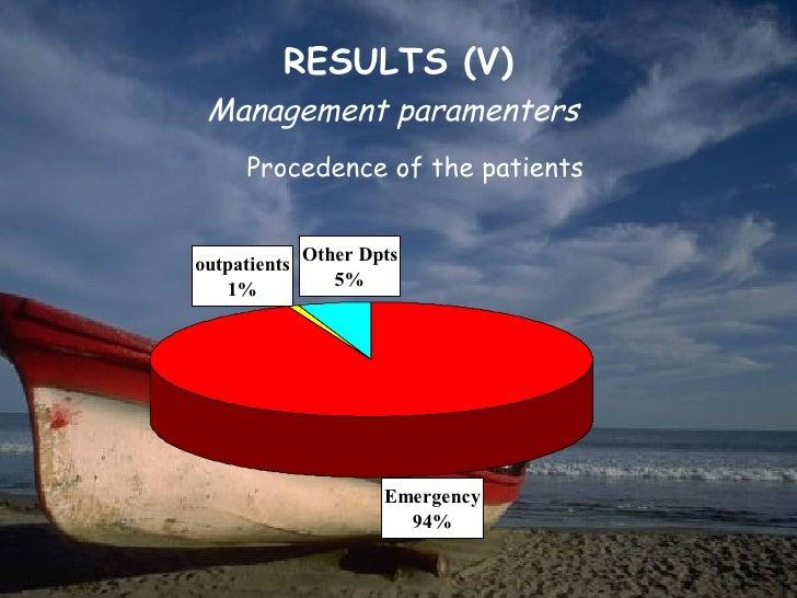 RESULTS (V) Management paramenters     Procedence of the patientsoutpatients Other Dpts               5%   1%             ...