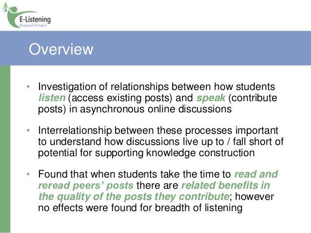 relationship between listening and speaking