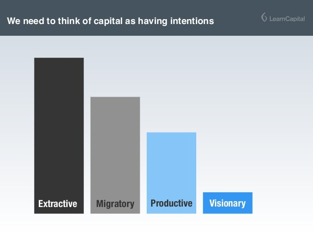 Migratory Productive VisionaryExtractive We need to think of capital as having intentions