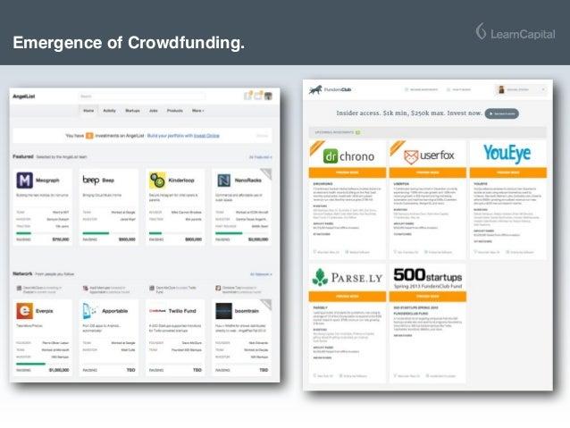 Emergence of Crowdfunding.