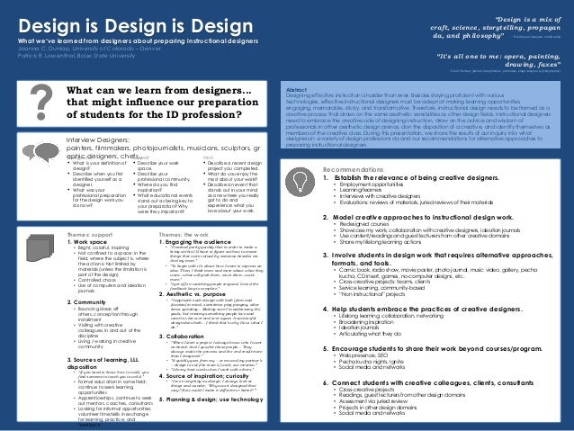 Abstract Designing effective instruction is harder than ever. Besides staying proficient with various technologies, effect...
