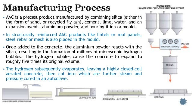 Ultratech Cement Cement Manufacturing Process : Aerated autoclaved concrete