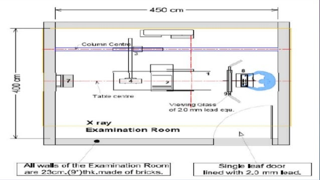 Aerb guidelines for x ray and ct installation for X ray room floor plan