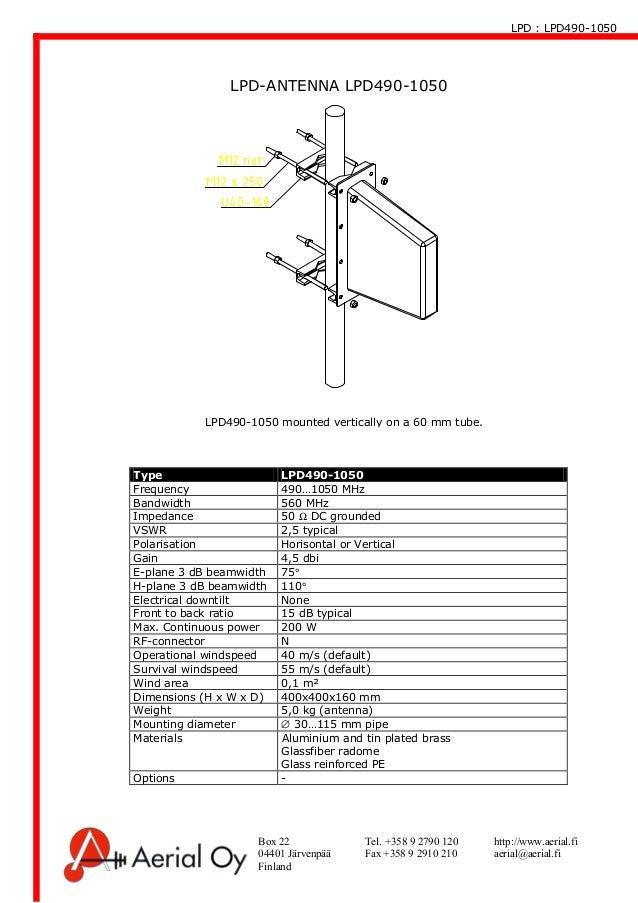 LPD antennas - LPD antennit