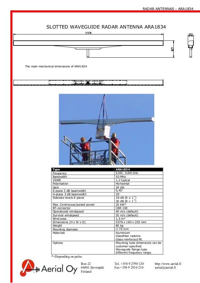 Radar antennas - Tutka-antennit