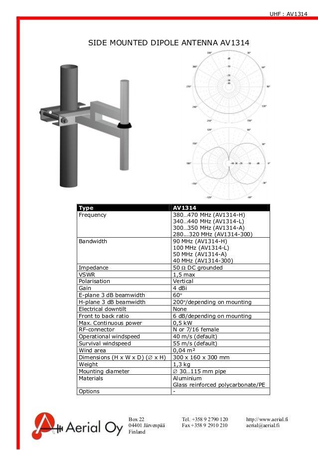UHF basestation antennas - UHF tukiasema-antennit