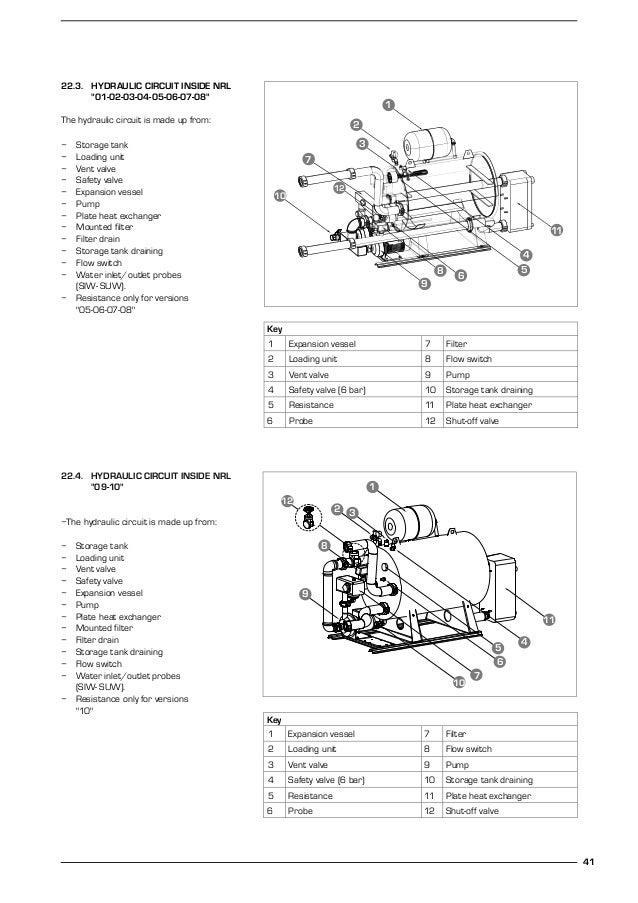 Aermec Nrl Aehahe57 163installationmanualeng