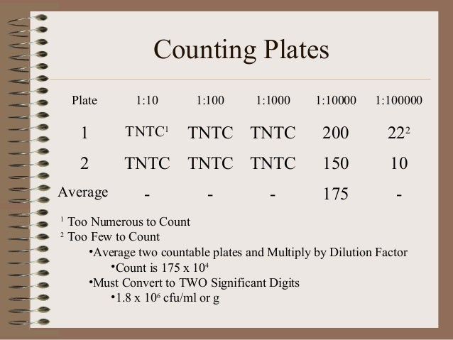 Aerobic plate count,