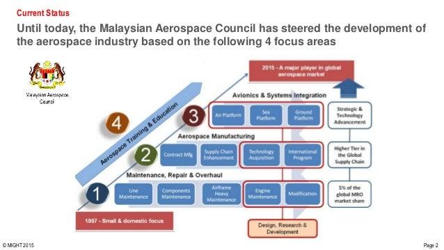 Malaysian aerospace industry blueprint 2030 aerospace industry blueprint 2030 17 march 2015 2 malvernweather Images