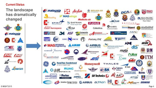 Malaysian aerospace industry blueprint 2030 malvernweather Image collections