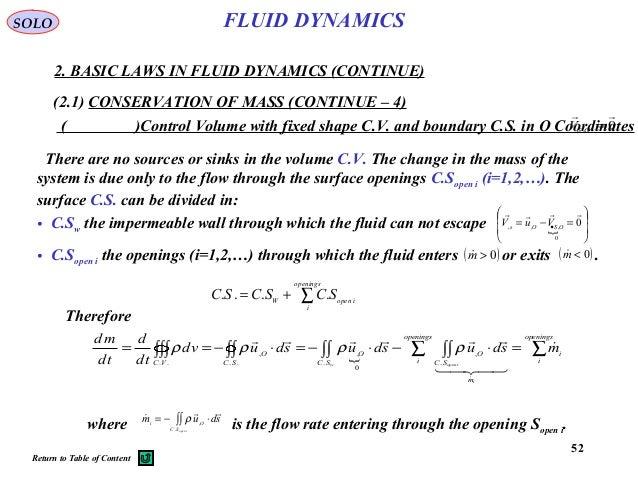 Control Volume Aerodynamic : Aerodynamics part i