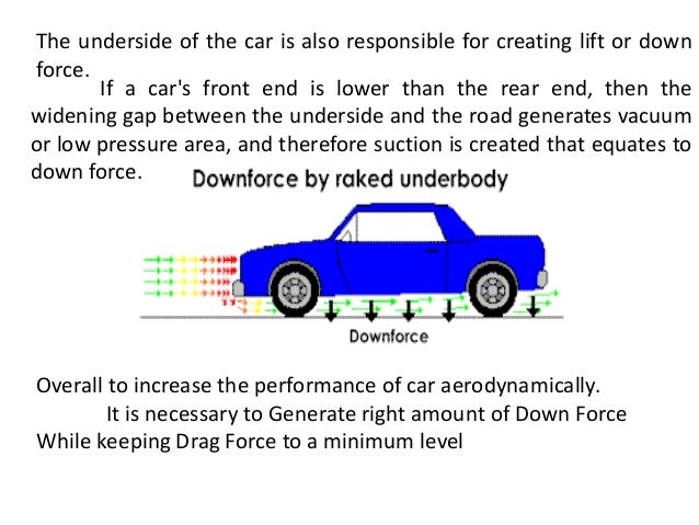 drag force on a car. 15. drag force on a car