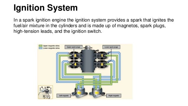 aero engine systems and instruments 1