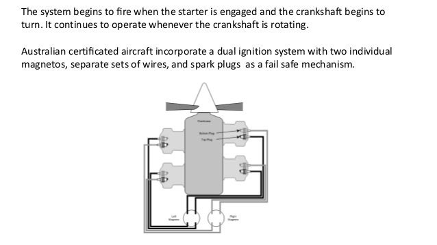 engine instrument systems Turboprop multi-engine instrument refresher, 2-day turboprop aviation training intended for instrument rated pilots in turbine-powered, multi-engine aircraft.