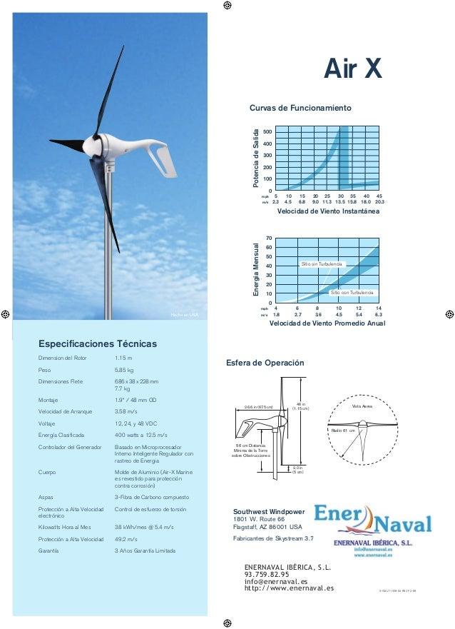 Southwest Windpower 1801 W. Route 66 Flagstaff, AZ 86001 USA Fabricantes de Skystream 3.7® / AIR™ / Whisper™ 3-CMLT-1339-0...