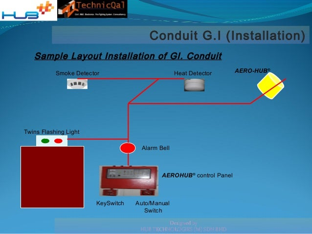 wiring diagram for firex smoke detector with Smoke Detector Interconnect Wiring Diagram on 146781575 furthermore 120 Volt Smoke Detectors Wiring Diagram also How To Install A Hardwired Smoke Alarm Part 2 additionally How To Install A Hardwired Smoke Alarm Part 4 moreover Simplex Smoke Duct Detector Wiring Diagram.
