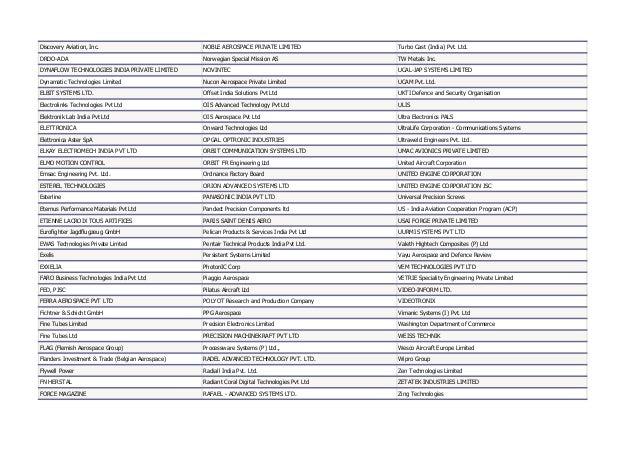Aero India 2015 Exhibitor list