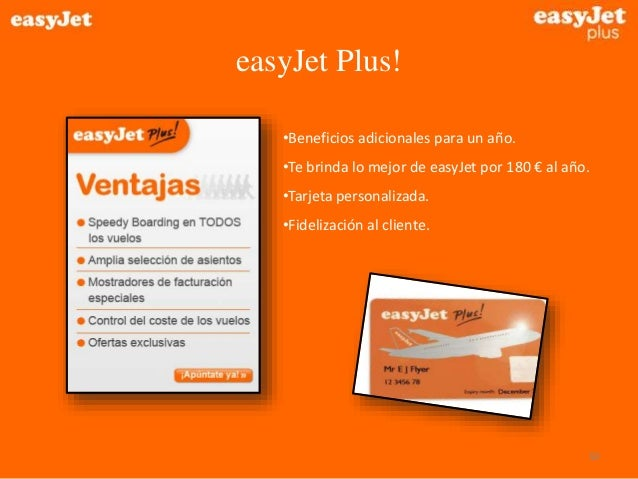 case study of easyjet Since wowing the audience at sitecore symposium in 2013, easyjet has become  one of our most recognizable customers it's easy to see why:.