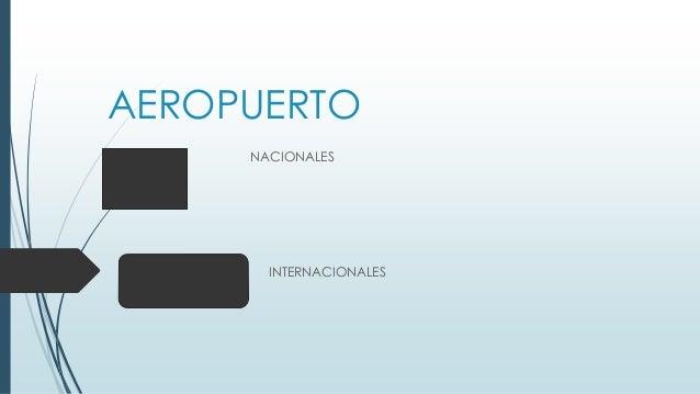 AEROPUERTO  NACIONALES  INTERNACIONALES
