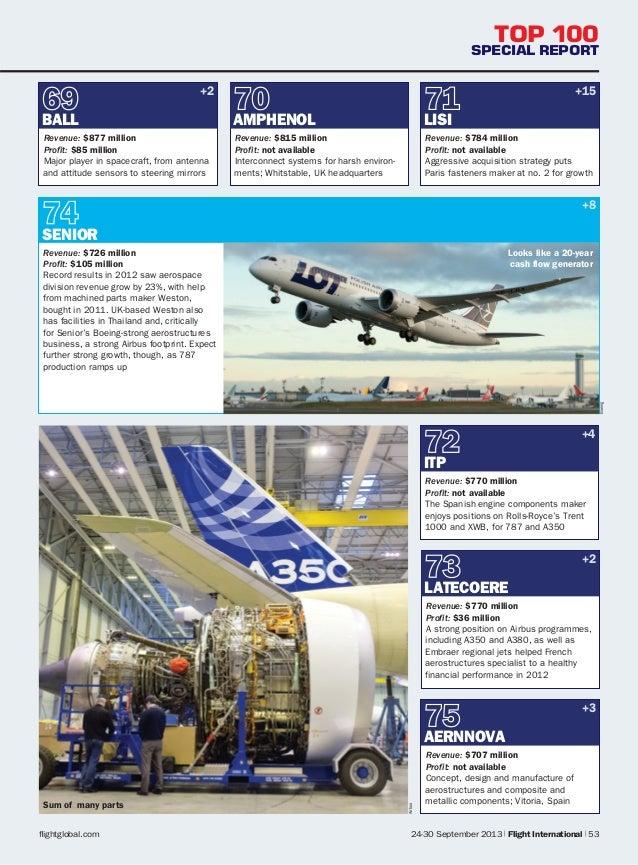 Top 100 Aerospace Companies (2013)