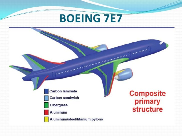 building the 7e7 Composites will comprise nearly sixty percent of the 7e7 and will make it a great plane cantwell continued these technologies will be essential going forward as we look towards designing and building the commercial airplanes of the 21st century, said mike cave.