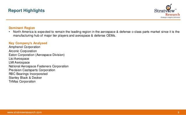 Aerospace and Defense C Class Parts Market