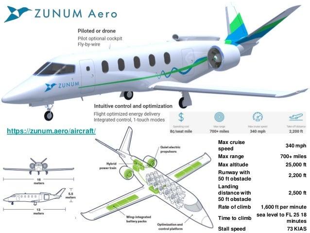 Aerospace Arizona Summit Autonomous Vehicles Presentation 11