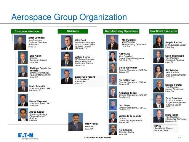 Aerospace overview 2013_rev8_final