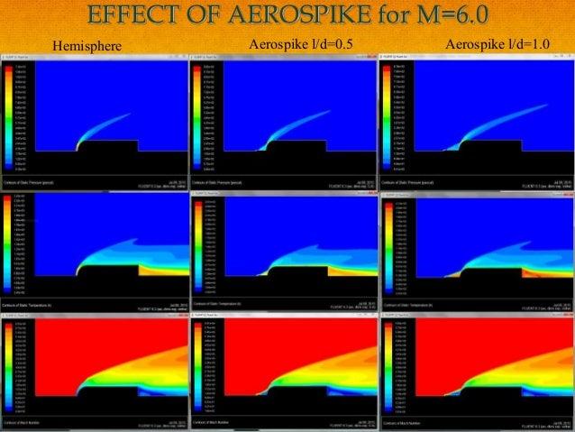 Drag reduction using Aerospike