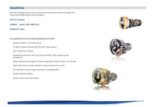 Aeolus Engine Services - 2015 Service Portfolio