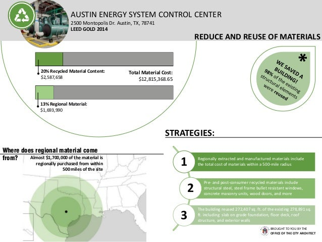 Austin Energy System Control Center - LEED Profile