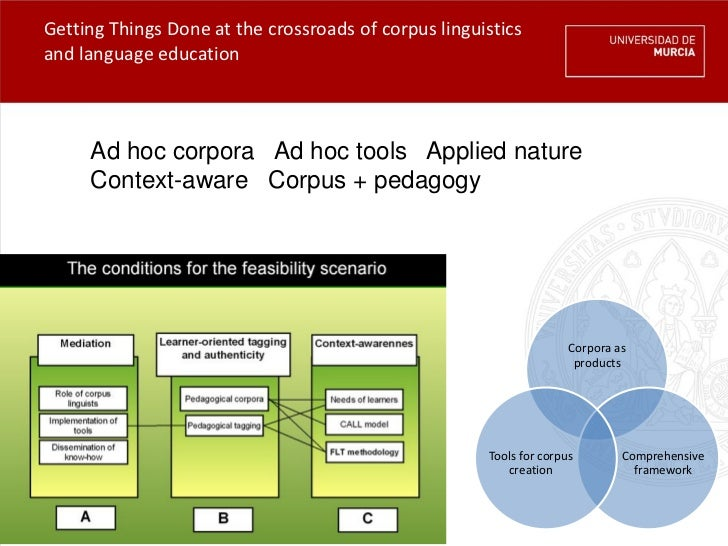 Getting Things Done at the crossroads of corpus linguisticsand language education     Ad hoc corpora Ad hoc tools Applied ...
