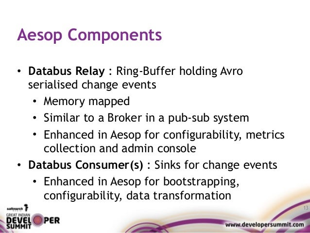 Aesop Components • Databus Relay : Ring-Buffer holding Avro serialised change events • Memory mapped • Similar to a Broker...