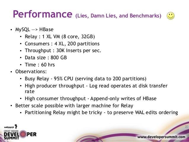 Performance (Lies, Damn Lies, and Benchmarks) • MySQL —> HBase • Relay : 1 XL VM (8 core, 32GB) • Consumers : 4 XL, 200 pa...