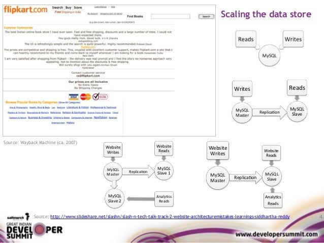 4 Source: Wayback Machine (ca. 2007) Scaling the data store Source: http://www.slideshare.net/slashn/slash-n-tech-talk-tra...