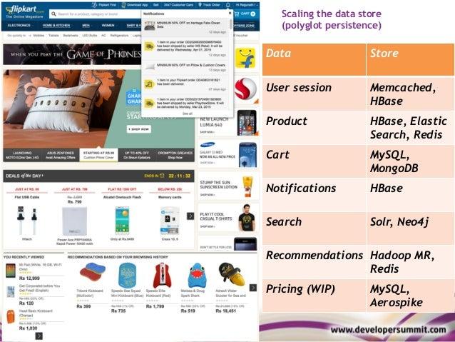 5 Data Store User session Memcached, HBase Product HBase, Elastic Search, Redis Cart MySQL, MongoDB Notifications HBase Se...