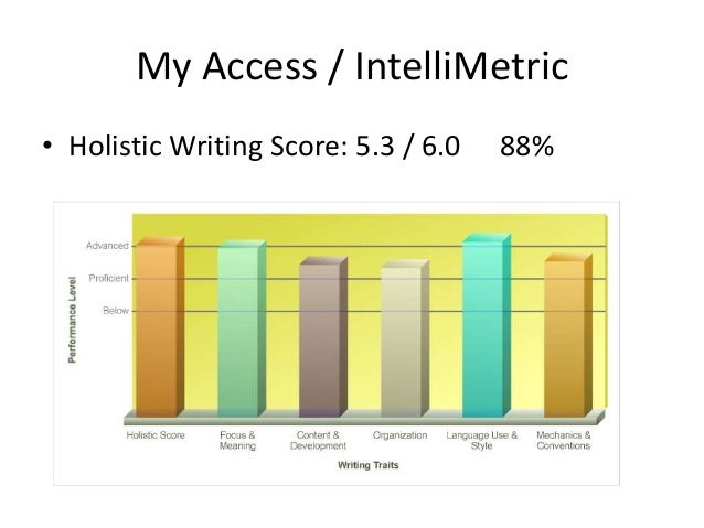 online essay scoring software Essay-grading software seen as time-saving tool  automated essay-scoring  the recommendation from the hewlett trials is that the automated essay scoring versus human scoring: a correlational study contemporary issues in technology and teacher education, 8(4.