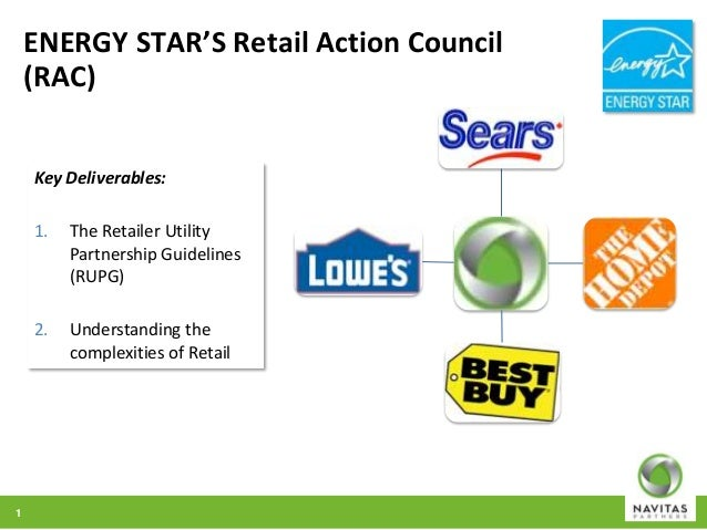 1ENERGY STAR'S Retail Action Council(RAC)Key Deliverables:1. The Retailer UtilityPartnership Guidelines(RUPG)2. Understand...