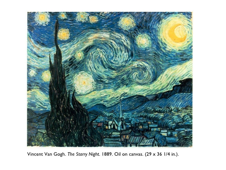 Analysis of Vincent Van Gogh's Starry Night
