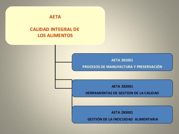 AETACALIDAD INTEGRAL DE   LOS ALIMENTOS                                    AETA 281001                      PROCESOS DE MA...
