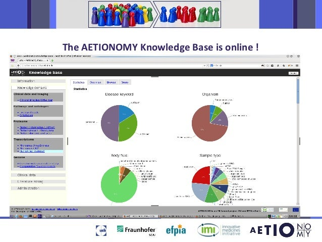 AETIONOMY Overview AD/PD Conference 2015 Nice