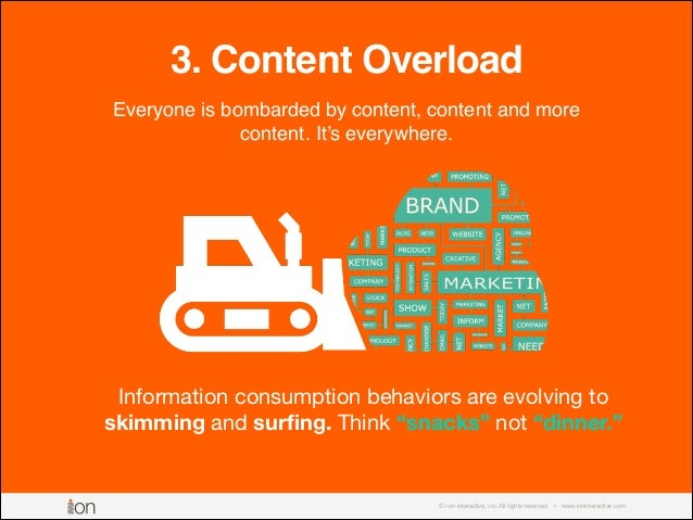 © i-on interactive, inc. All rights reserved • www.ioninteractive.com 3. Content Overload Everyone is bombarded by content...