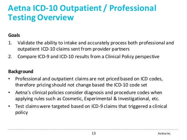 2019 ICD10PCS Codes ICD10PCS is a procedure classification published by the United States for classifying procedures performed in hospital inpatient health care settings 0 Medical and Surgical