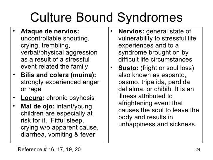 Top 10 Bizarre Cultural Disorders