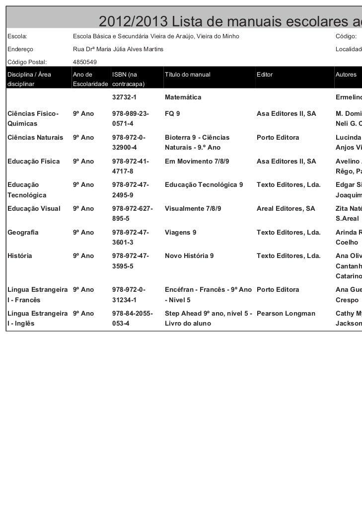Aeva manuais escolares 2012-13