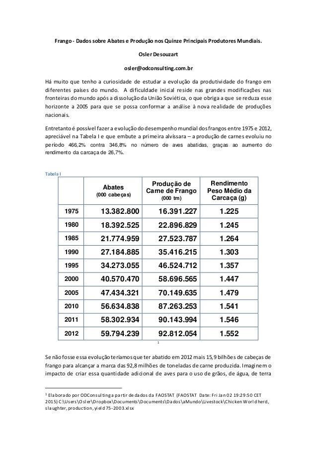 Frango - Dados sobre Abates e Produção nos Quinze Principais Produtores Mundiais. Osler Desouzart osler@odconsulting.com.b...