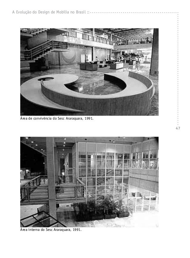 A evolu o do design de mob lia for Mobilia anos 40