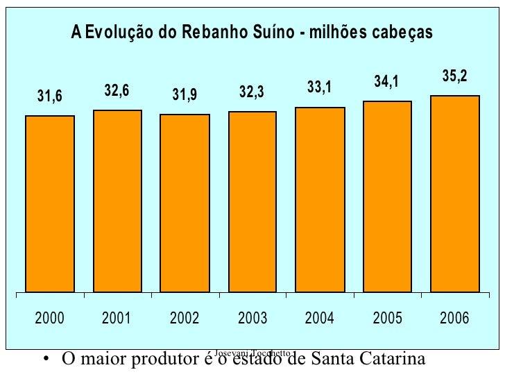 <ul><li>O maior produtor é o estado de Santa Catarina </li></ul>