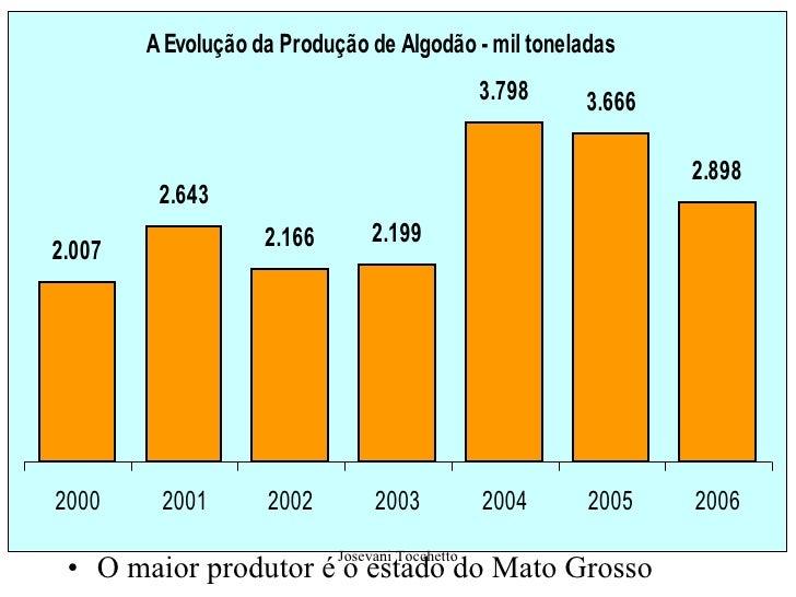 <ul><li>O maior produtor é o estado do Mato Grosso </li></ul>