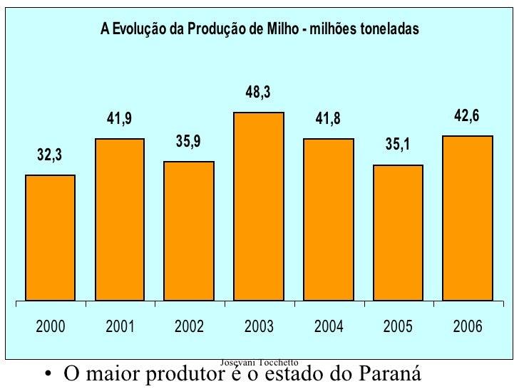 <ul><li>O maior produtor é o estado do Paraná </li></ul>